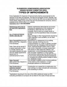 Types of Improvements